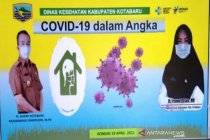 Kasus COVID-19 di Kotabaru mulai melandai