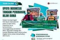 Upaya Indonesia tangani perubahan iklim dunia