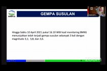 Pasca gempa Malang, BMKG ingatkan potensi hujan lebat