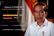 Jokowi larang mudik untuk tekan penularan COVID-19