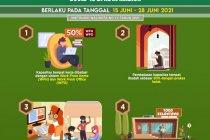 COVID-19 tinggi, Kota Madiun perpanjang PPKM mikro hingga 28 Juni