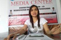 Kasus positif COVID-19 di Minahasa Tenggara bertambah tiga orang