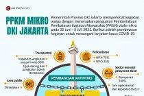 PPKM mikro DKI Jakarta