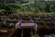 Kasus kematian akibat COVID-19 capai angka tertinggi pada akhir Juli