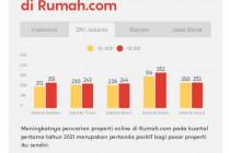 Data Rumah.com, Perumahan Mewah di Jakarta Alami Kenaikan Suplai dan Penurunan Harga Mulai Pertengahan 2020