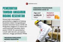 Pemerintah tambah anggaran bidang kesehatan