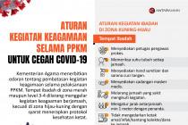 Aturan kegiatan keagamaan selama PPKM untuk cegah COVID-19
