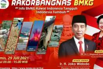 Presiden buka Rakorbangnas BMKG 2021