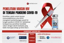 Penelitian vaksin HIV di tengah pandemi COVID-19
