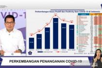 Masyarakat delapan provinsi diminta tidak terlena atas penurunan kasus
