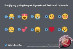 Emoji favorit pengguna Twitter Indonesia