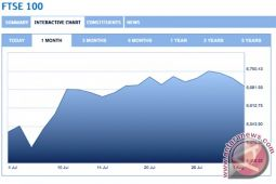 Indeks FTSE-100 Inggris berakhir cenderung datar