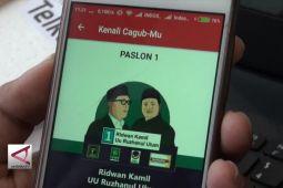 Aplikasi untuk bantu pemilih tunarungu
