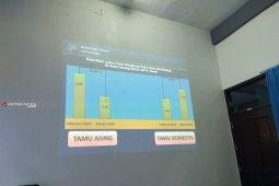 Kota Sorong alami inflasi 0,13 persen