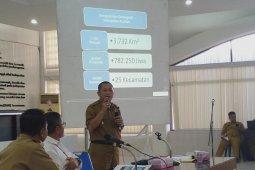 Pemkab Asahan gelar forum konsultasi publik