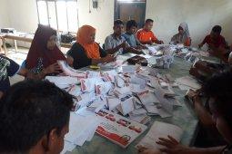 Pilkada Pulau Taliabu 2020  terancam ditunda