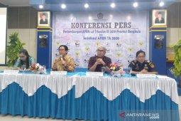 Target penerimaan pajak Bengkulu naik 0,27 persen