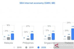 Indonesia's digital economy projected to emerge 9th-largest globally