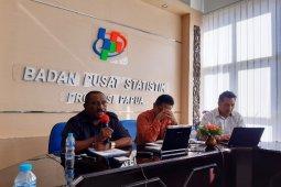 BPS: Kota Jayapura alami inflasi 0,66 persen selama Desember 2019