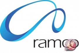 Ramco ERP on Cloud Menambahkan Kemampuan Spasial Dengan Google Maps