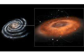 Lubang hitam galaksi Bima Sakti mengudap gas panas