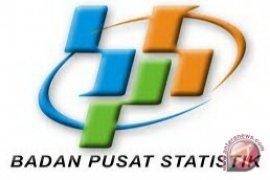 November Inflation Increases in South Kalimantan