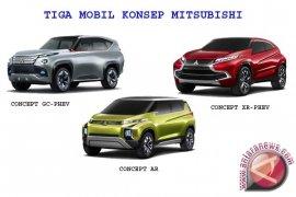 Mitsubishi Tampilkan 3 Mobil Konsep Baru