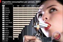 Warga Bido Pertahankan Tradisi Larangan Merokok
