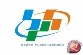 Tingkat Kesejahteraan Petani Aceh Prihatin