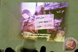 Tonton Vidio Penyerangan Palestina