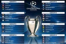 Liga Champions: Hasil Pertandingan Dan Ringkasannya