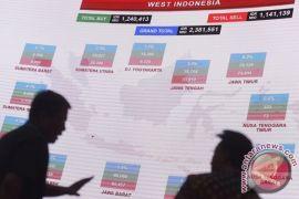 IHSG BEI menguat ke posisi 6.515,11 poin
