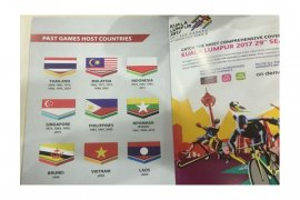 Indonesia's Flag Reversed in Malaysia, Subsequent or Not?