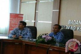 Nilai tukar petani Bangka Belitung turun 2,46 persen