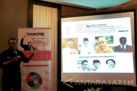 IPOL Ingatkan Kandidat Perhatikan Pemilih Milenial di Pilkada Jatim