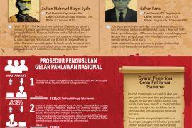 Penganugerahan Gelar Pahlawan Nasional 2017