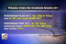 Dua Penjaga Stabilitas Keuangan Negara di  2017