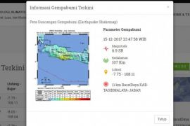 Data sementara dampak gempa Tasikmalaya, satu orang meninggal di Ciamis