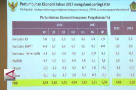 Ekonomi Indonesia Beranjak Dari Titik Lemah Pertumbuhan