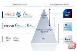 Recruit integrasikan brand luar negeri guna tingkatkan layanan perekrutan dan pencarian eksekutif di Asia