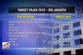 DKI Targetkan Penerimaan Pajak  Sebesar Rp 38,125 Triliun