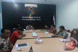 Tingkat ketimpangan pengeluaran penduduk Maluku Utara turun