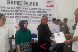 Pilkada Jabar - KPU Purwakarta Sediakan TPS Keliling