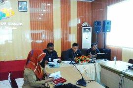Pertumbuhan ekonomi Maluku 6,32 persen
