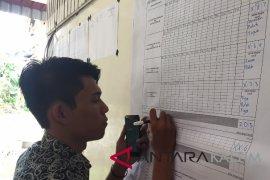 KPU Kaltim jadwalkan perhitungan suara pada 8 Juli