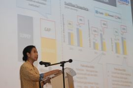 Rini sebut pembebasan lahan Tol Bakauheni-Palembang sudah 100 persen