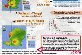 BMKG petakan tingkat kerentanan seismik pascagempa Lombok