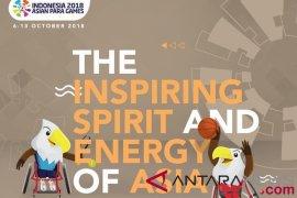 Menpora ingin Asian Para Games 2018 berjalan semarak