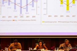 Posisi utang pemerintah Rp4.363,19 triliun per Agustus 2018