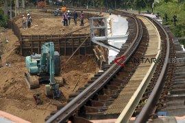 Pembangunan jalur kereta ganda Bogor-Sukabumi